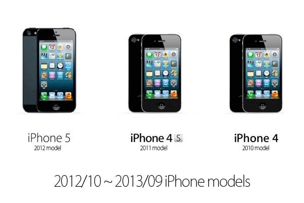 iPhone_models2012