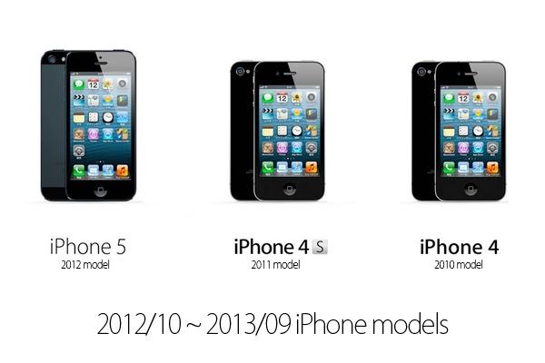 iPhone_models2012