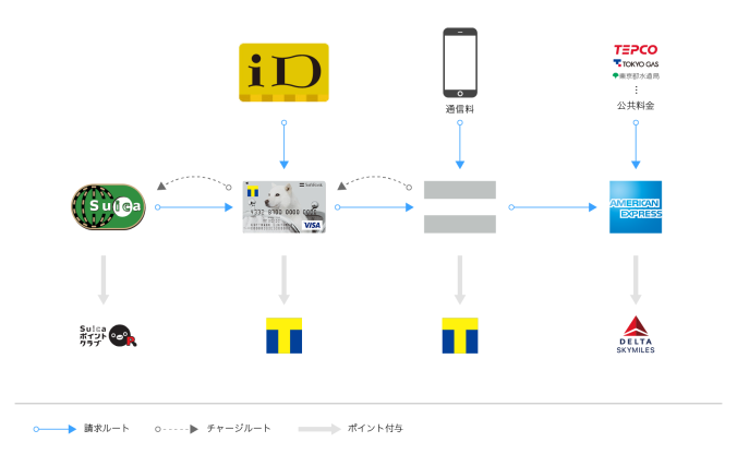 applepay_softbank_card_map