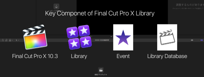 fcpx-library